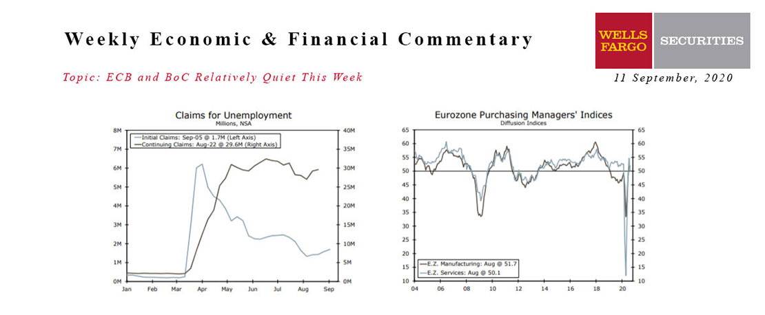 This Week's State Of The Economy - What Is Ahead? - 11 September 2020
