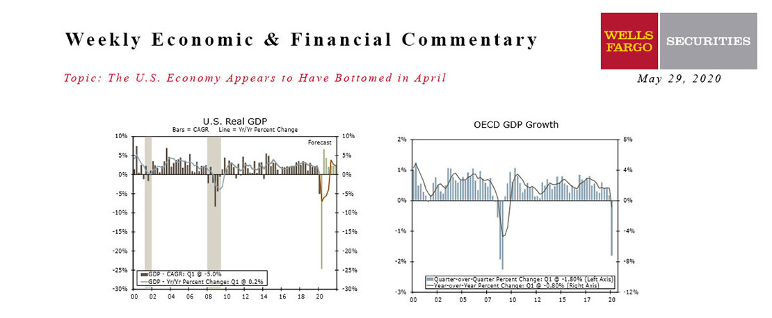 This Week's State Of The Economy - What Is Ahead? - 29 May 2020