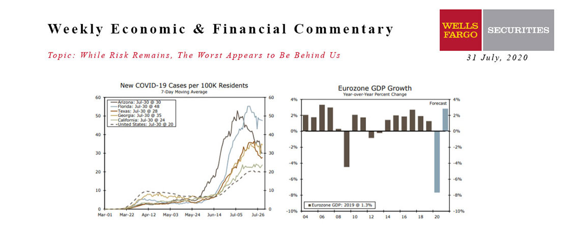 This Week's State Of The Economy - What Is Ahead? - 31 July 2020