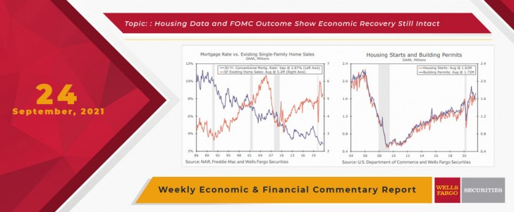 This Week's State Of The Economy - What Is Ahead? - 24 September 2021