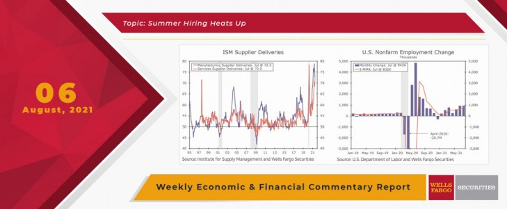 This Week's State Of The Economy - What Is Ahead? - 06 August 2021